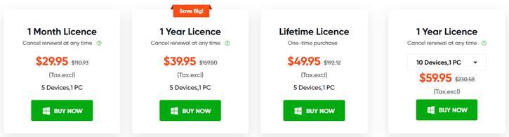 passfab activation unlocker pricing